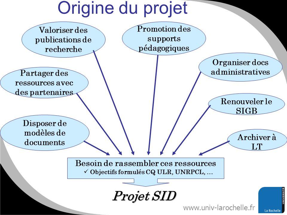 www.univ-larochelle.fr Origine du projet Valoriser des publications de recherche Renouveler le SIGB Partager des ressources avec des partenaires Promo
