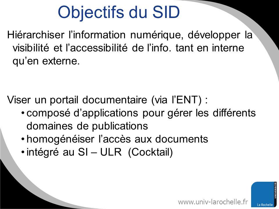 www.univ-larochelle.fr Objectifs du SID Viser un portail documentaire (via lENT) : composé dapplications pour gérer les différents domaines de publica