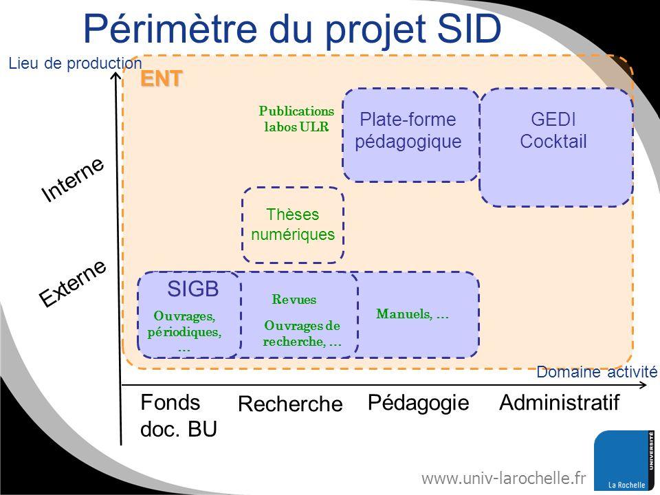 www.univ-larochelle.fr Périmètre du projet SIDENT Administratif GEDI Cocktail Interne Externe Lieu de production Domaine activité Fonds doc. BU Pédago