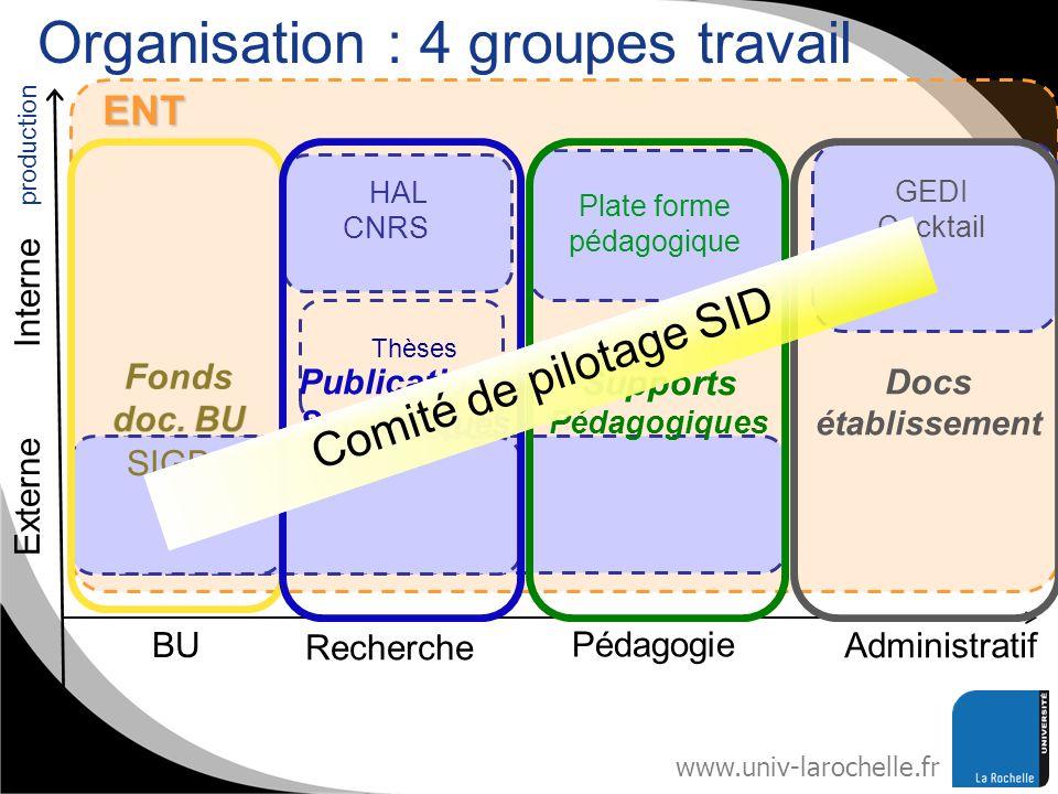 www.univ-larochelle.fr Organisation : 4 groupes travailENT Administratif GEDI Cocktail Interne Externe production BU Pédagogie Plate forme pédagogique