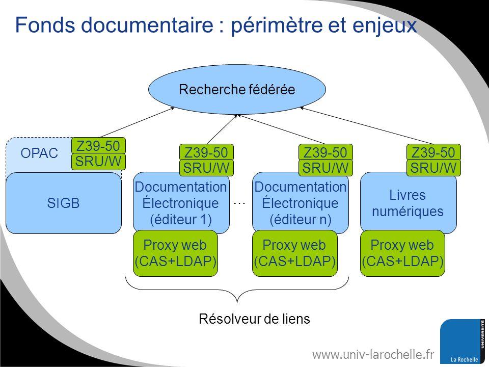 www.univ-larochelle.fr Fonds documentaire : périmètre et enjeux OPAC SIGB Documentation Électronique (éditeur 1) Proxy web (CAS+LDAP) Z39-50 SRU/W Doc