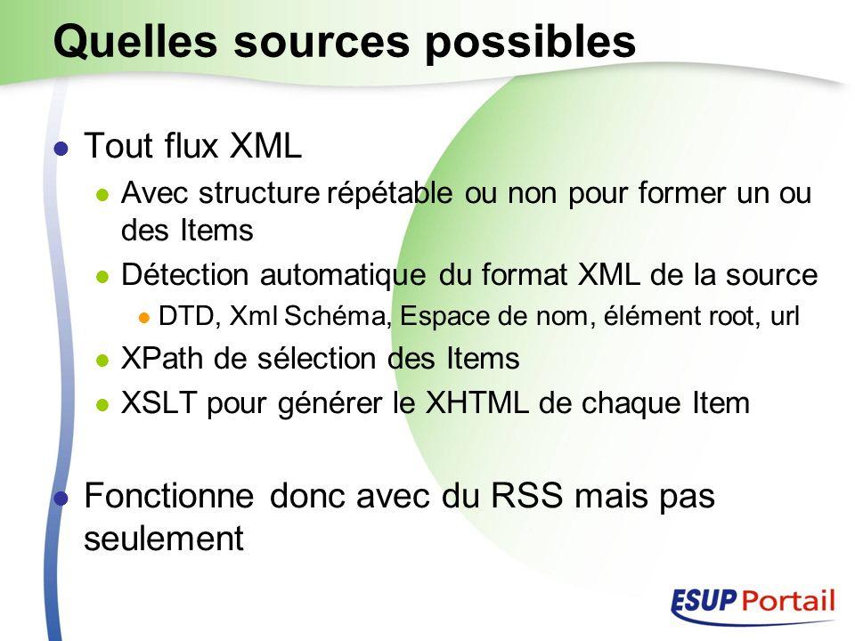 On branche… Contexte CtxA Profil de catégorie Profil de source Item 1 Item 2 Profil de source Profil de catégorie Catégorie CatA Source SrcA Source SrcB Catégorie CatB Fichiers de configuration XML du portlet Pointeur Vers une Nouvelle configuration Fichiers de configuration XML RSS ou autre XML