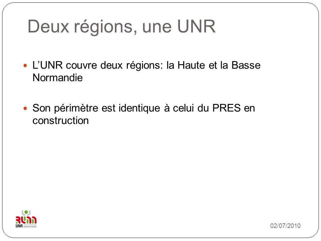 Deux régions, une UNR LUNR couvre deux régions: la Haute et la Basse Normandie Son périmètre est identique à celui du PRES en construction 02/07/2010