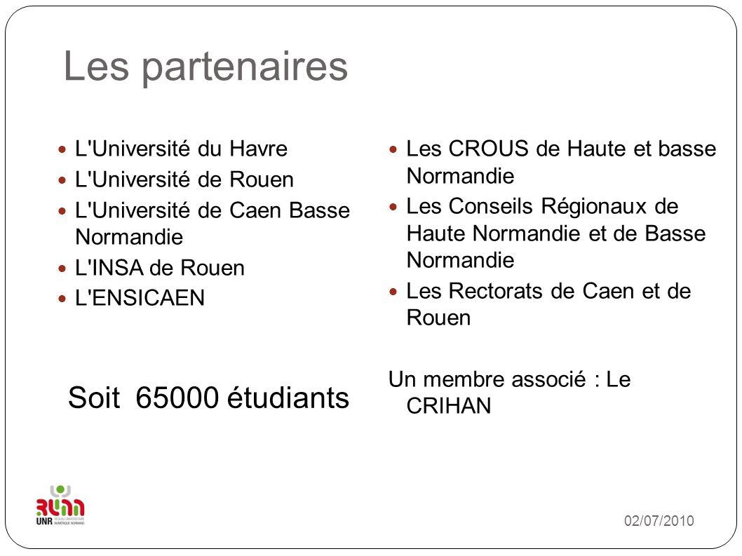 L'Université du Havre L'Université de Rouen L'Université de Caen Basse Normandie L'INSA de Rouen L'ENSICAEN Les CROUS de Haute et basse Normandie Les