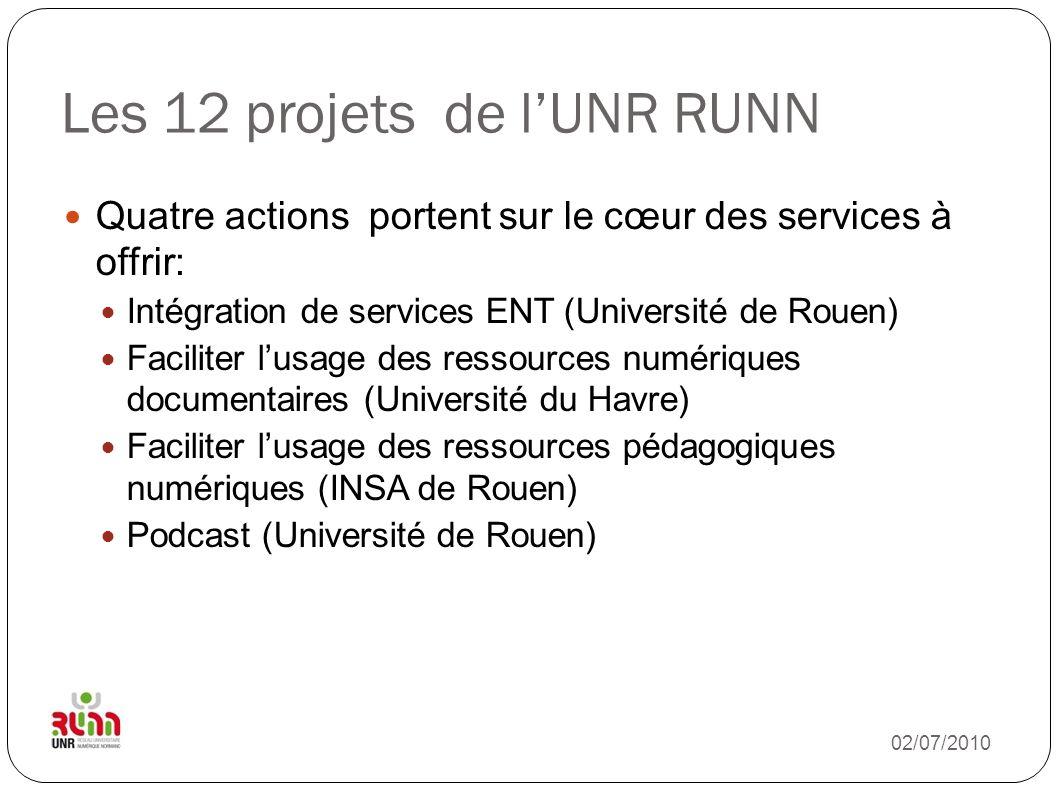 Les 12 projets de lUNR RUNN Quatre actions portent sur le cœur des services à offrir: Intégration de services ENT (Université de Rouen) Faciliter lusa