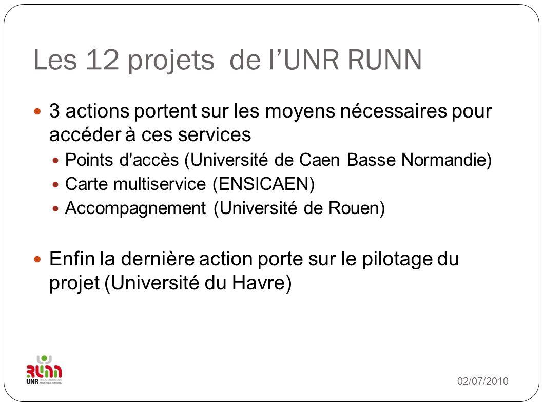 Les 12 projets de lUNR RUNN 3 actions portent sur les moyens nécessaires pour accéder à ces services Points d'accès (Université de Caen Basse Normandi