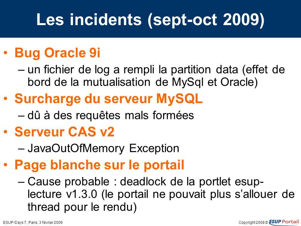 Copyright 2008 ©ESUP-Days 7, Paris, 3 février 2009 Pourquoi cette étude .