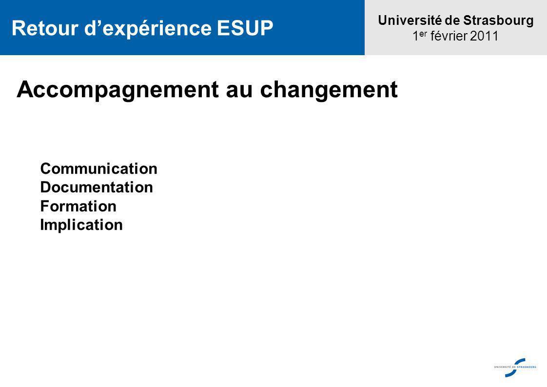 Université de Strasbourg 1 er février 2011 Retour dexpérience ESUP Accompagnement au changement Communication Documentation Formation Implication