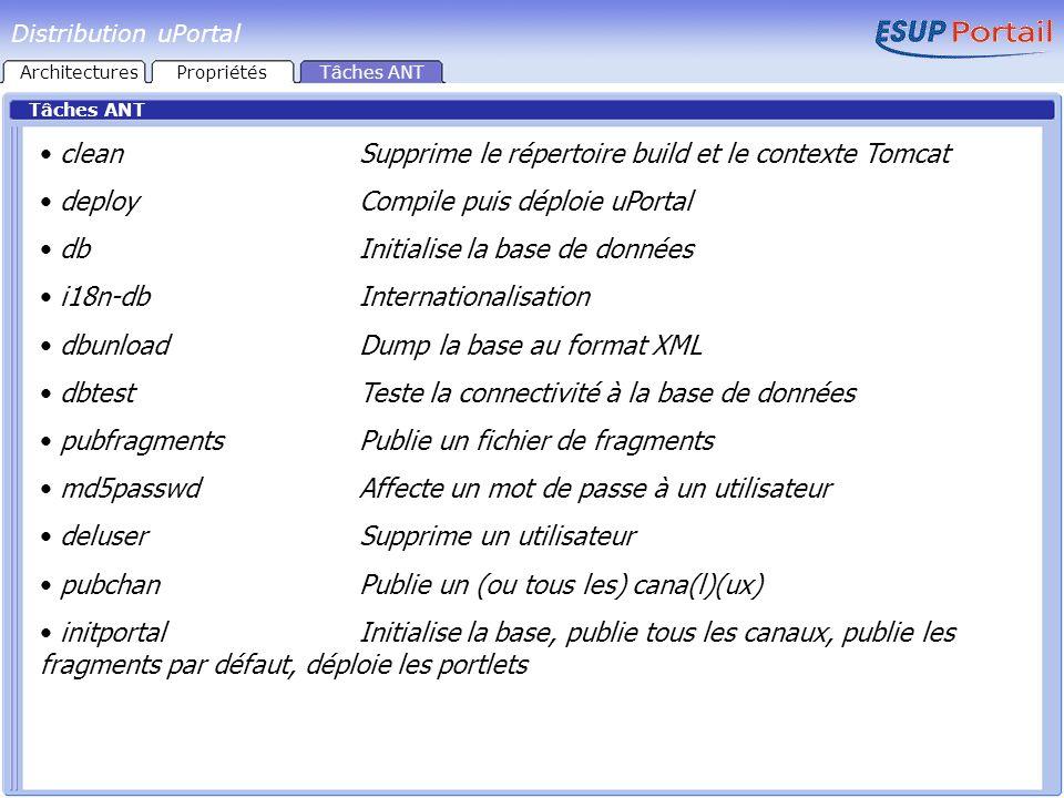 cleanSupprime le répertoire build et le contexte Tomcat deployCompile puis déploie uPortal dbInitialise la base de données i18n-dbInternationalisation
