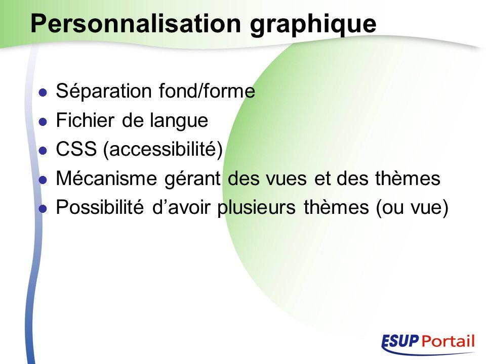 Personnalisation graphique Séparation fond/forme Fichier de langue CSS (accessibilité) Mécanisme gérant des vues et des thèmes Possibilité davoir plusieurs thèmes (ou vue)