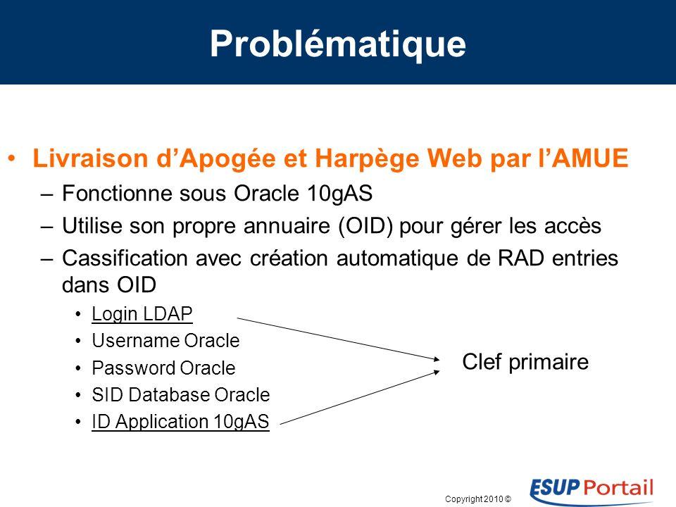 Copyright 2010 © Problématique Livraison dApogée et Harpège Web par lAMUE –Fonctionne sous Oracle 10gAS –Utilise son propre annuaire (OID) pour gérer