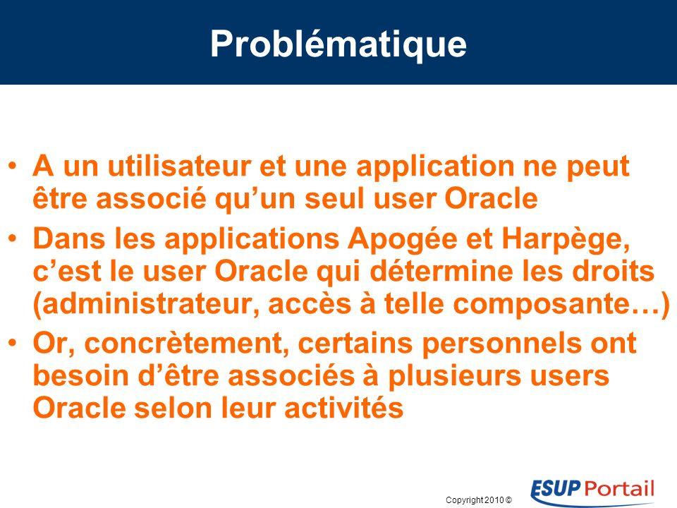 Copyright 2010 © Problématique A un utilisateur et une application ne peut être associé quun seul user Oracle Dans les applications Apogée et Harpège,