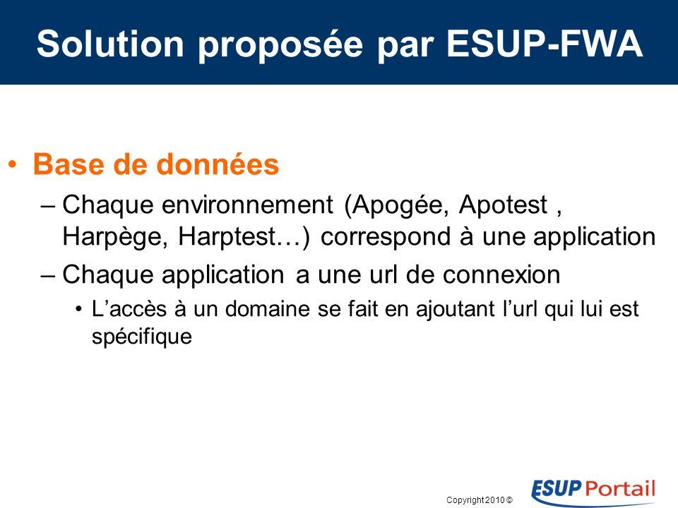 Copyright 2010 © Solution proposée par ESUP-FWA Base de données –Chaque environnement (Apogée, Apotest, Harpège, Harptest…) correspond à une applicati