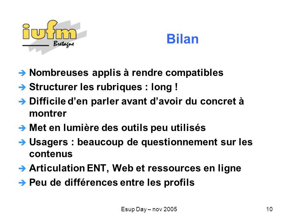 Esup Day – nov 200510 Bilan Nombreuses applis à rendre compatibles Structurer les rubriques : long .