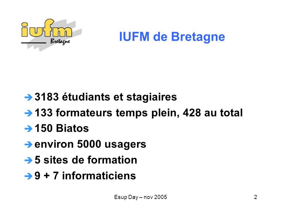 Esup Day – nov 200513 Bonus UNRB : coordination forte Fédération didentité