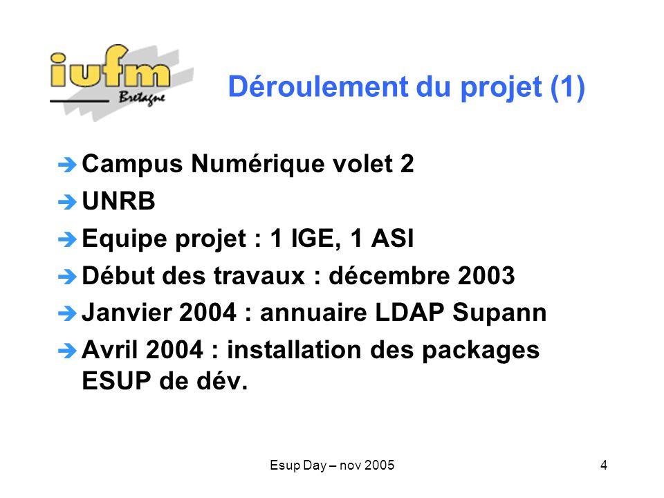 Esup Day – nov 20054 Déroulement du projet (1) Campus Numérique volet 2 UNRB Equipe projet : 1 IGE, 1 ASI Début des travaux : décembre 2003 Janvier 2004 : annuaire LDAP Supann Avril 2004 : installation des packages ESUP de dév.