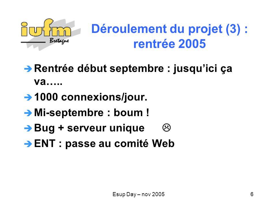 Esup Day – nov 20057 Déroulement du projet (4) : nouvelle version Esup 1.1, Uportal 2.4.3 Architecture matérielle renforcée (1 frontal, 4 Tomcat, 1 bdd, 1 Cas etc.) Nouveaux services : Répertoire « Mes documents » sur ENT+réseau local Canal Harpège Dossier scolarité (depuis Prothée) Frais de déplacement (remboursés!)