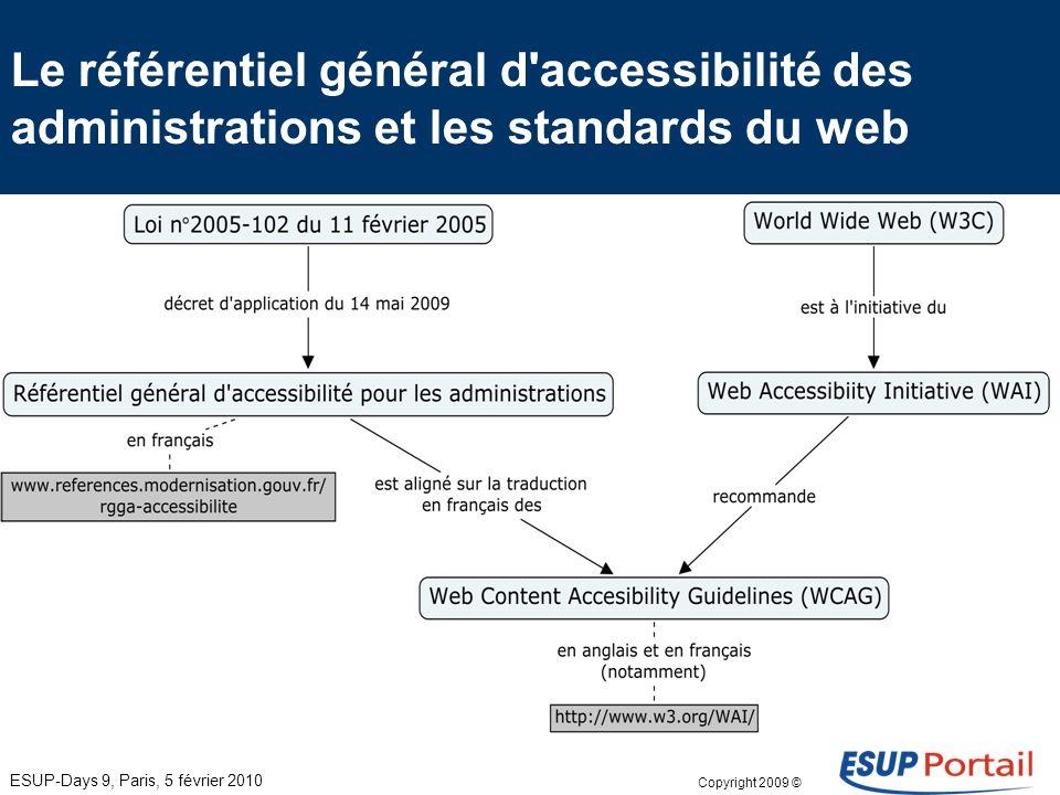 Copyright 2009 © L'accessibilité ESUP-Days 9, Paris, 5 février 2010 handicap bas débit écran réduit outils mobiles interopérabilité équivalents textue