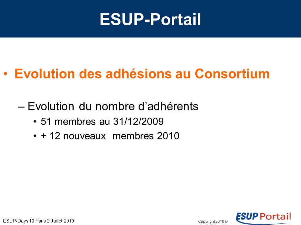 Copyright 2010 © ESUP-Days 10 Paris 2 Juillet 2010 ESUP-Portail Evolution des adhésions au Consortium –Evolution du nombre dadhérents 51 membres au 31/12/2009 + 12 nouveaux membres 2010