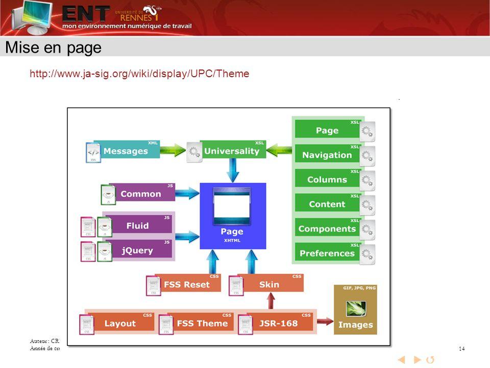 Auteur : CRI Année de création : 2010 14 Mise en page http://www.ja-sig.org/wiki/display/UPC/Theme