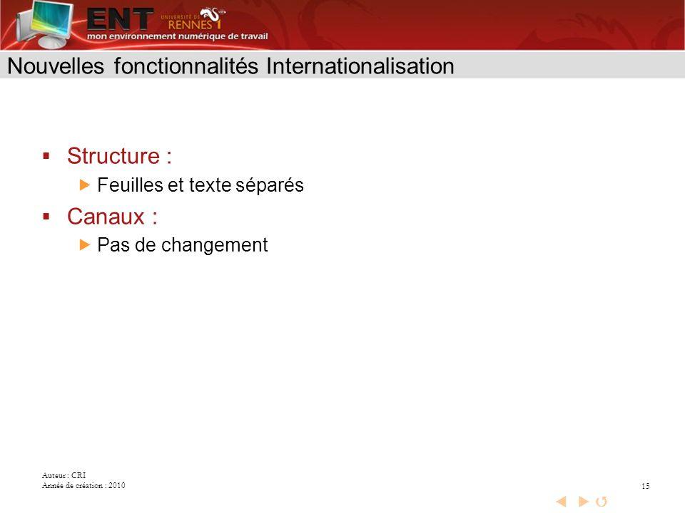 Auteur : CRI Année de création : 2010 15 Nouvelles fonctionnalités Internationalisation Structure : Feuilles et texte séparés Canaux : Pas de changeme