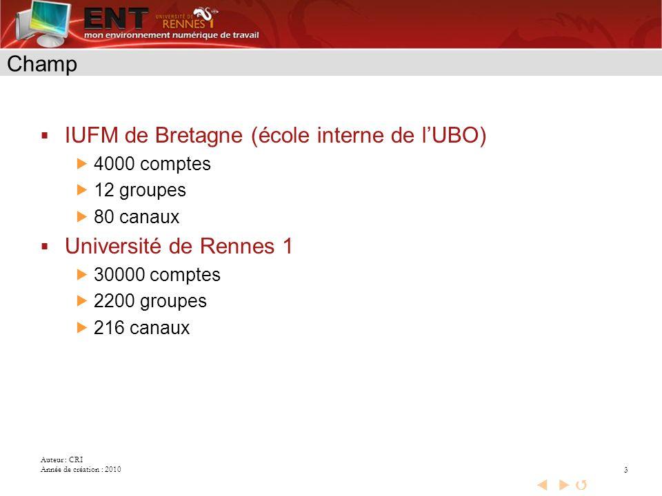 Auteur : CRI Année de création : 2010 3 Champ IUFM de Bretagne (école interne de lUBO) 4000 comptes 12 groupes 80 canaux Université de Rennes 1 30000 comptes 2200 groupes 216 canaux