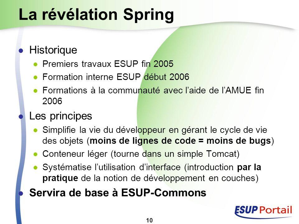 10 La révélation Spring Historique Premiers travaux ESUP fin 2005 Formation interne ESUP début 2006 Formations à la communauté avec laide de lAMUE fin