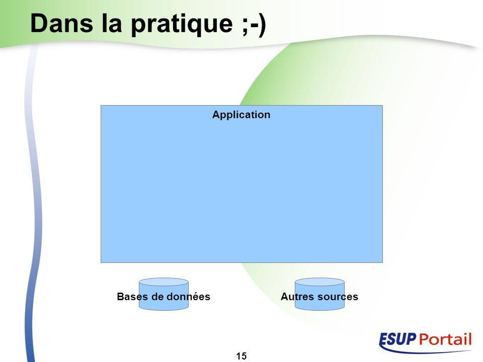 15 Dans la pratique ;-) Bases de données Application Autres sources