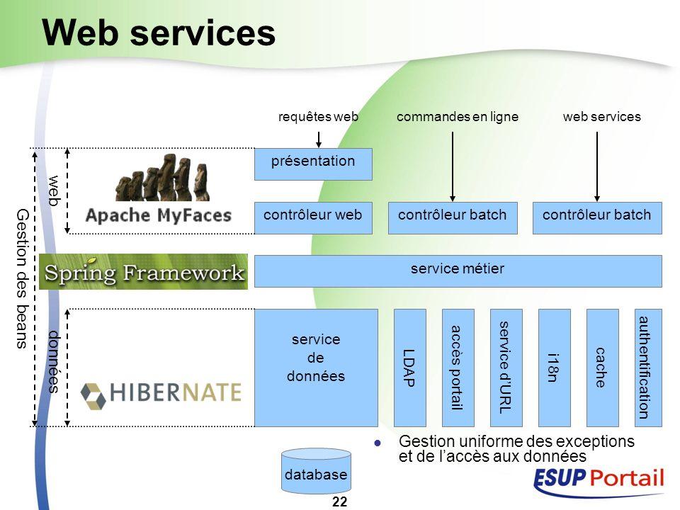 22 Web services Gestion uniforme des exceptions et de laccès aux données présentation contrôleur web service métier service de données Gestion des bea
