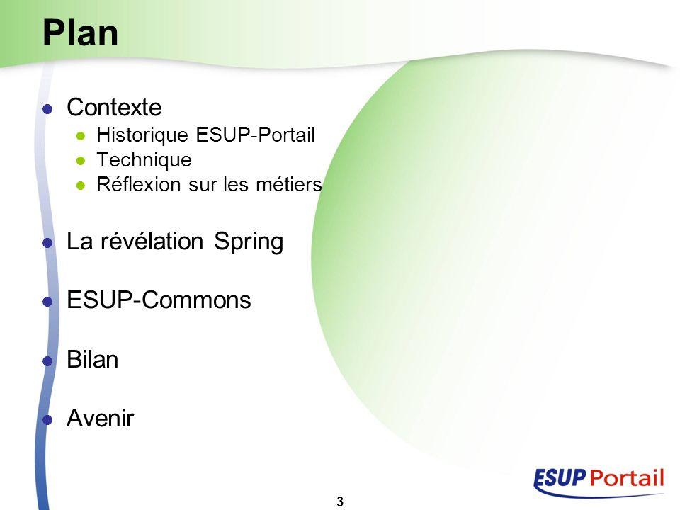 3 Plan Contexte Historique ESUP-Portail Technique Réflexion sur les métiers La révélation Spring ESUP-Commons Bilan Avenir