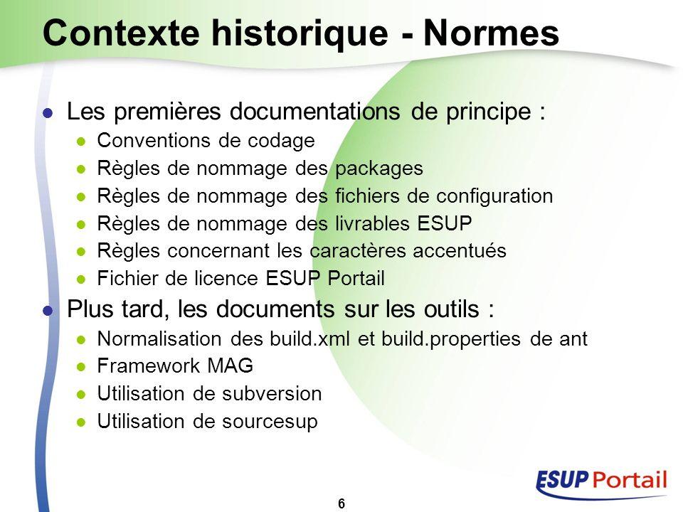 6 Contexte historique - Normes Les premières documentations de principe : Conventions de codage Règles de nommage des packages Règles de nommage des f
