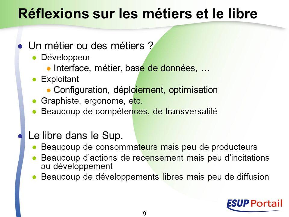 20 Les « plus » de esup-commons Gestion de lauthentification CAS, LDAP, etc.