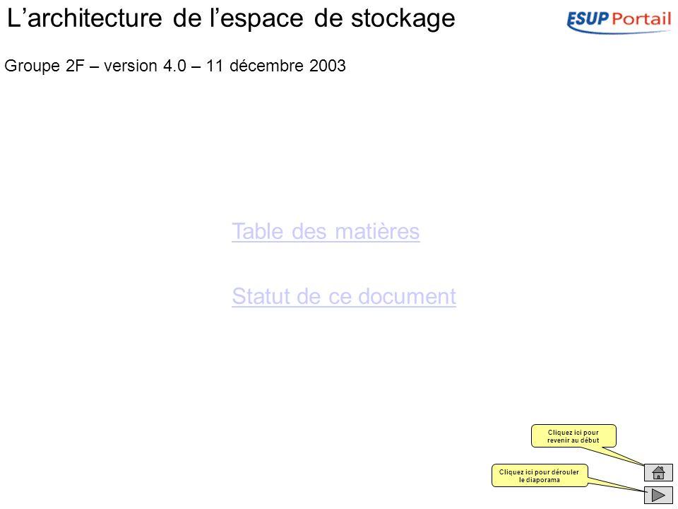 Larchitecture de lespace de stockage Table des matières Statut de ce document Cliquez ici pour dérouler le diaporama Cliquez ici pour revenir au début