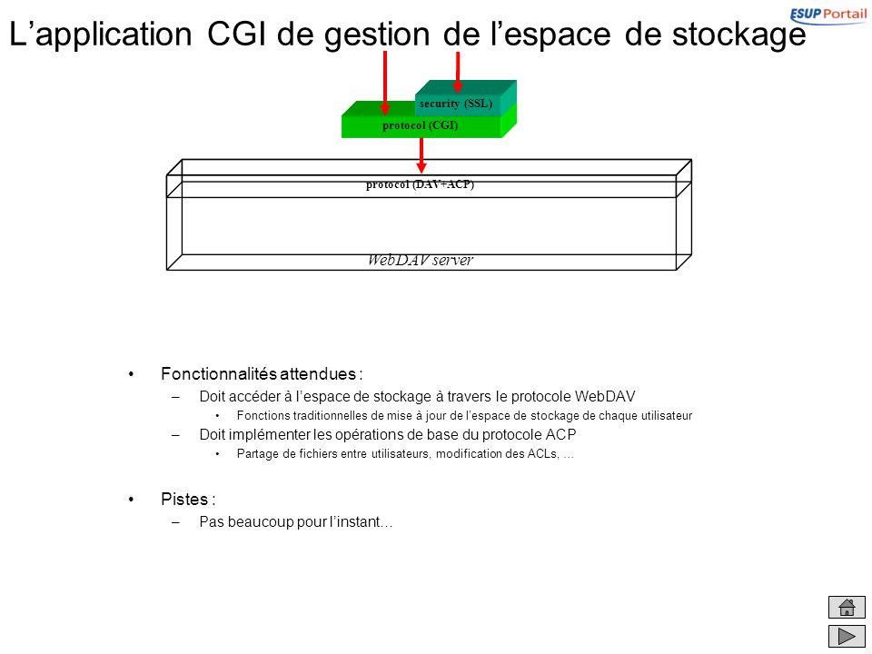 Lapplication CGI de gestion de lespace de stockage Fonctionnalités attendues : –Doit accéder à lespace de stockage à travers le protocole WebDAV Fonct