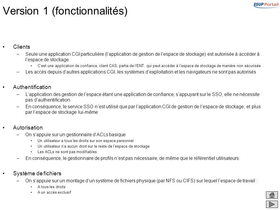 Version 1 (fonctionnalités) Clients –Seule une application CGI particulière (lapplication de gestion de lespace de stockage) est autorisée à accéder à