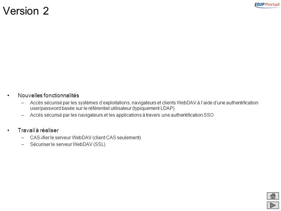 Version 2 Nouvelles fonctionnalités –Accès sécurisé par les systèmes dexploitations, navigateurs et clients WebDAV à laide dune authentification user/