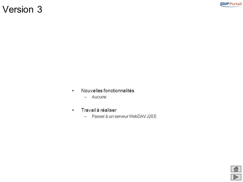 Version 3 Nouvelles fonctionnalités –Aucune Travail à réaliser –Passer à un serveur WebDAV J2EE