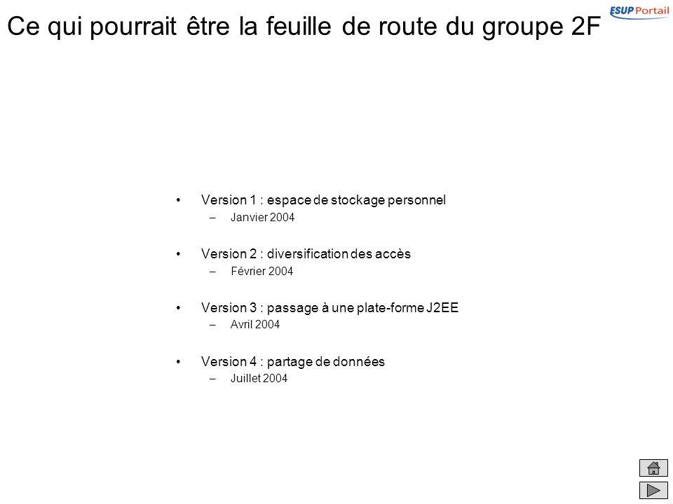 Ce qui pourrait être la feuille de route du groupe 2F Version 1 : espace de stockage personnel –Janvier 2004 Version 2 : diversification des accès –Fé