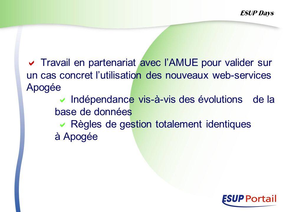 Travail en partenariat avec lAMUE pour valider sur un cas concret lutilisation des nouveaux web-services Apogée Indépendance vis-à-vis des évolutions