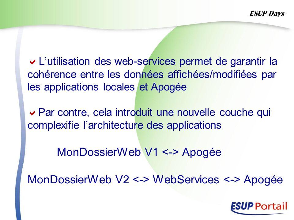 Lutilisation des web-services permet de garantir la cohérence entre les données affichées/modifiées par les applications locales et Apogée Par contre,