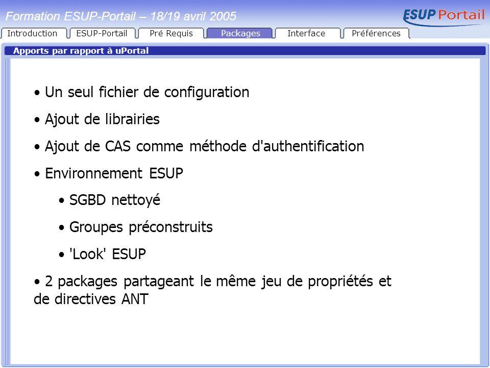 IntroductionESUP-PortailPré RequisPackages Apports par rapport à uPortal Un seul fichier de configuration Ajout de librairies Ajout de CAS comme métho