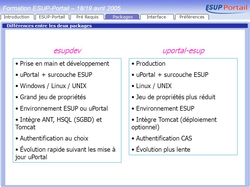 IntroductionESUP-PortailPré RequisPackages Différences entre les deux packages Prise en main et développement uPortal + surcouche ESUP Windows / Linux