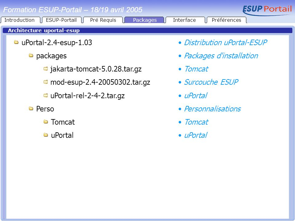 IntroductionESUP-PortailPré RequisPackages Architecture uportal-esup uPortal-2.4-esup-1.03 packages jakarta-tomcat-5.0.28.tar.gz mod-esup-2.4-20050302