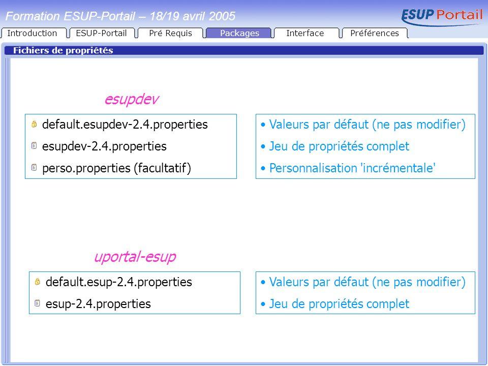 IntroductionESUP-PortailPré RequisPackages Fichiers de propriétés default.esupdev-2.4.properties esupdev-2.4.properties perso.properties (facultatif)