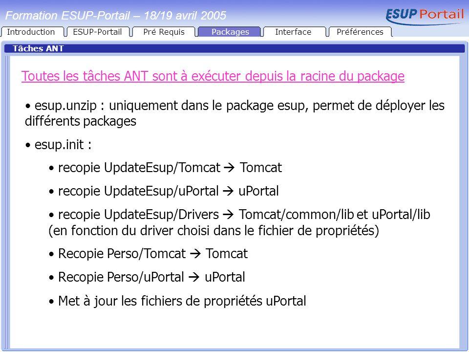 IntroductionESUP-PortailPré RequisPackages Tâches ANT Toutes les tâches ANT sont à exécuter depuis la racine du package esup.unzip : uniquement dans l