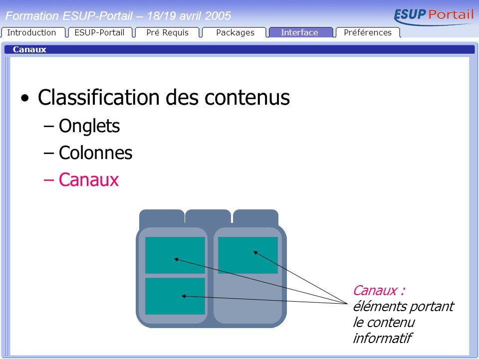 Formation ESUP-Portail – 18/19 avril 2005 Canaux Classification des contenus –Onglets –Colonnes –Canaux Canaux : éléments portant le contenu informati