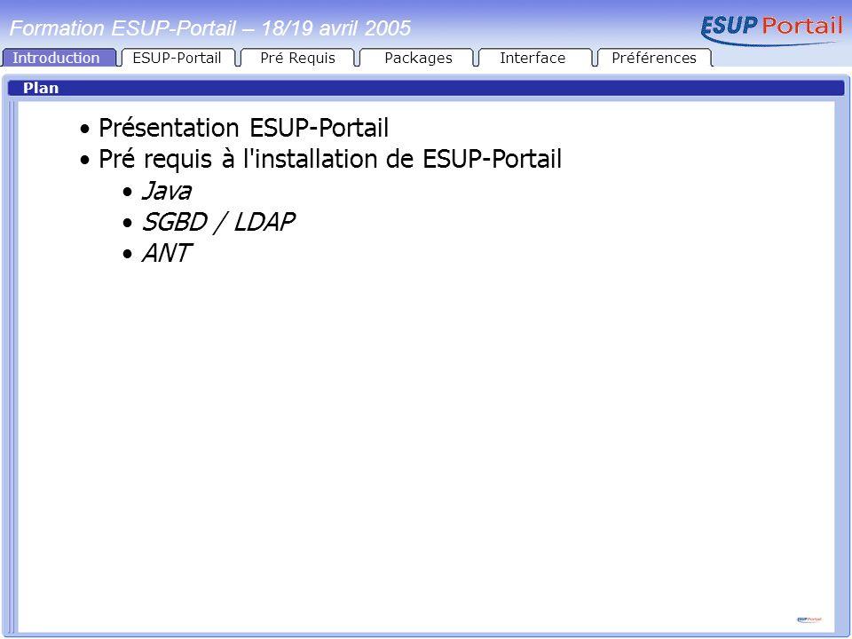 IntroductionESUP-PortailPré RequisPackages Plan Présentation ESUP-Portail Pré requis à l'installation de ESUP-Portail Java SGBD / LDAP ANT Formation E