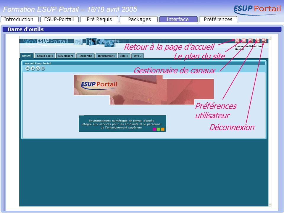 Formation ESUP-Portail – 18/19 avril 2005 Barre d'outils Retour à la page daccueil Le plan du site Gestionnaire de canaux Préférences utilisateur Déco