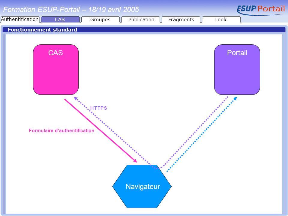 CAS Fonctionnement standard CASPortail Navigateur HTTPS Formulaire d'authentification Formation ESUP-Portail – 18/19 avril 2005 GroupesPublicationFrag