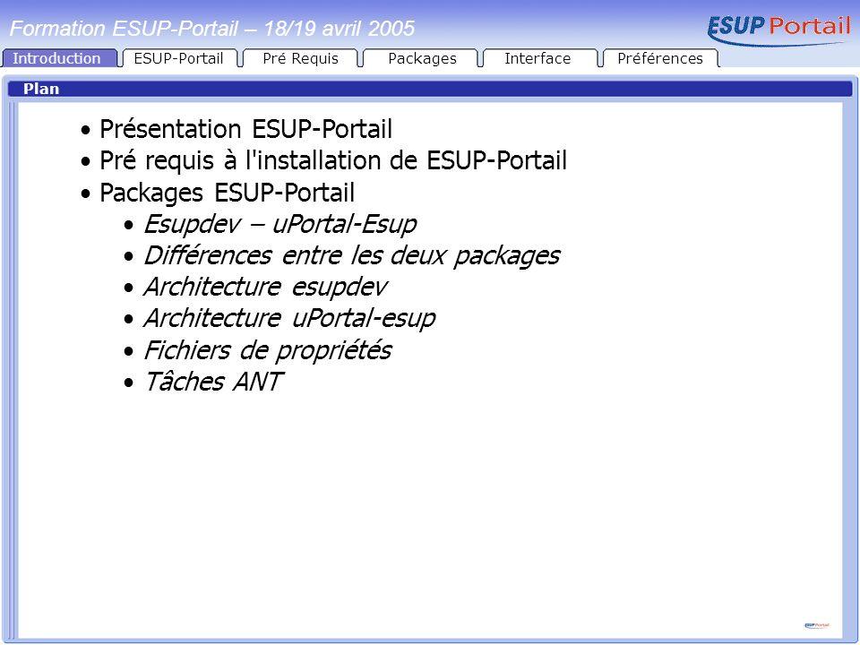 IntroductionESUP-PortailPré RequisPackages Plan Présentation ESUP-Portail Pré requis à l'installation de ESUP-Portail Packages ESUP-Portail Esupdev –